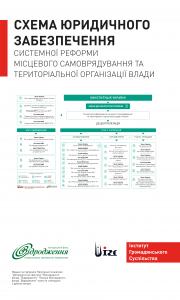 www.csi.org.ua_04
