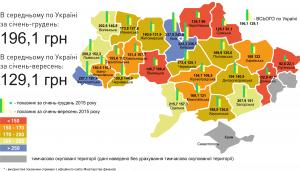 Мал. 3.2. Надходження акцизного податку за регіонами України за січень-грудень 2015 р. у розрахунку на 1 особу, грн. за січень-грудень (порівняно з показниками за січень-вересень)