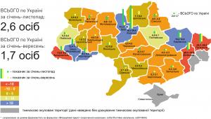 Мал 2.2. Міграційний рух населення (приріст/скорочення) за регіонами України у розрахунку на 10000 осіб постійного населення у січні-листопаді 2015 р. (порівняно з показниками за січень-вересень 2015 р.)